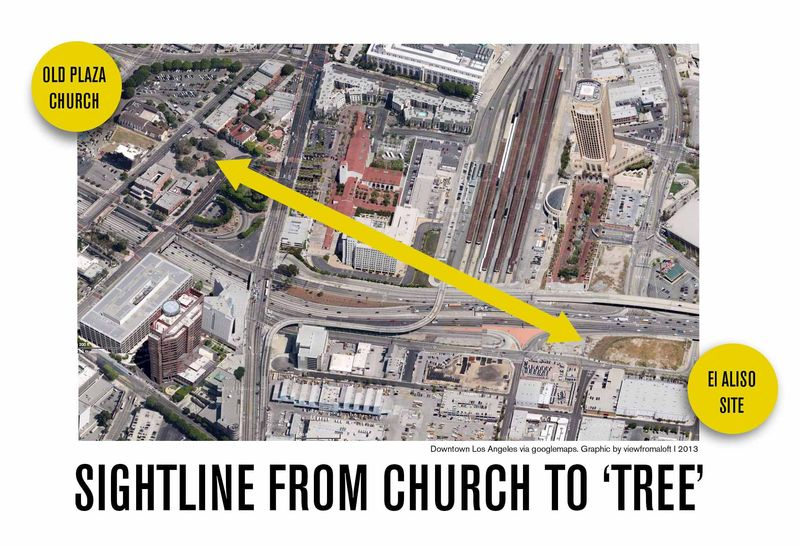 Churchtotree
